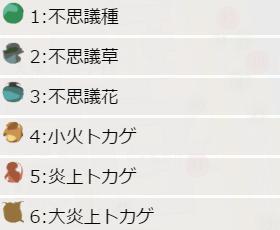 p-go search 表記