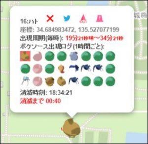 p-go search 出現履歴